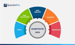 Statistical Data Analysis Assignment Help
