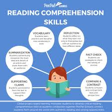 Ways to Improve Reading-Comprehension Skills