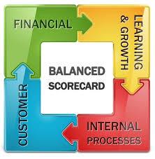 Guide to Balanced Scorecards: a Strategic Management Tool