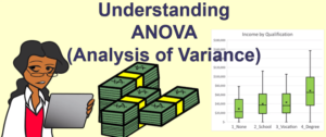 ANOVA homework Help Acemywork