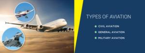 Aviation Homework Help by Acemywork