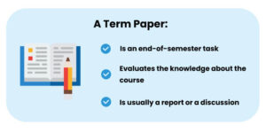 Term Paper writing Help Acemywork